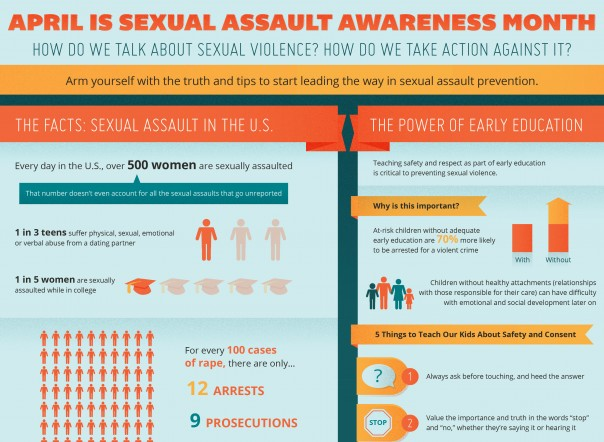 SAAM infographic thumbnail