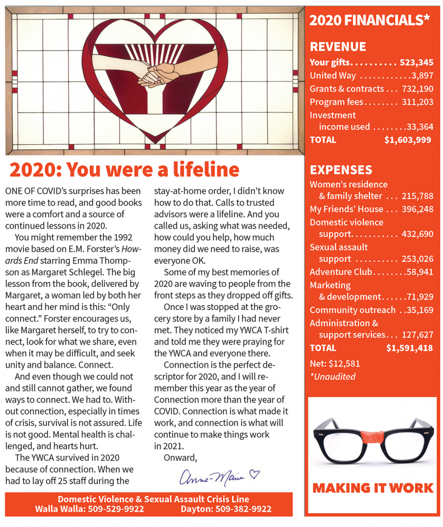 """Graphic shows letter from the Executive Director headed """"2020: You were a lifeline"""" on the left, and  the unaudited YWCA 2020 financial information above a pair of mended glasses captioned """"Making it work"""" on the right."""