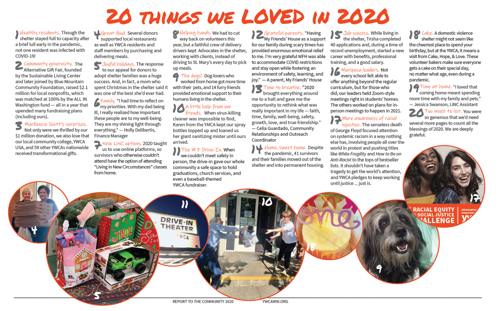 """Graphic is headed """"20 things we loved in 2020"""" with circles showing snapshots of the year's bright moments."""